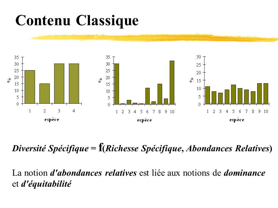 Contenu Classique Diversité Spécifique = f (Richesse Spécifique, Abondances Relatives) La notion d'abondances relatives est liée aux notions de domina