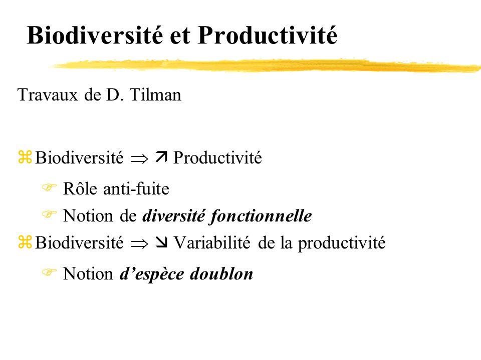 Biodiversité et Productivité Travaux de D. Tilman zBiodiversité   Productivité  Rôle anti-fuite  Notion de diversité fonctionnelle zBiodiversité 