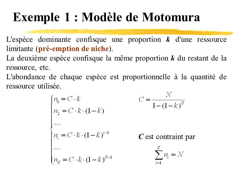 Exemple 1 : Modèle de Motomura L'espèce dominante confisque une proportion k d'une ressource limitante (pré-emption de niche). La deuxième espèce conf