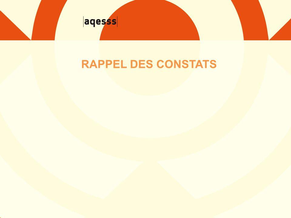RAPPEL DES CONSTATS