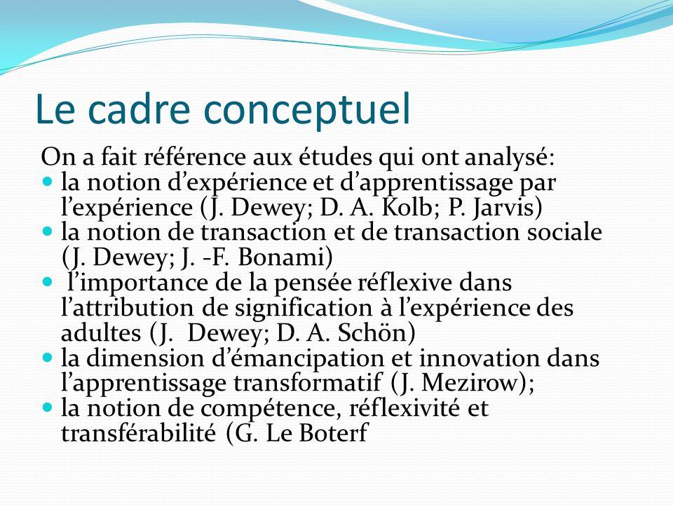 Le cadre conceptuel On a fait référence aux études qui ont analysé: la notion d'expérience et d'apprentissage par l'expérience (J.
