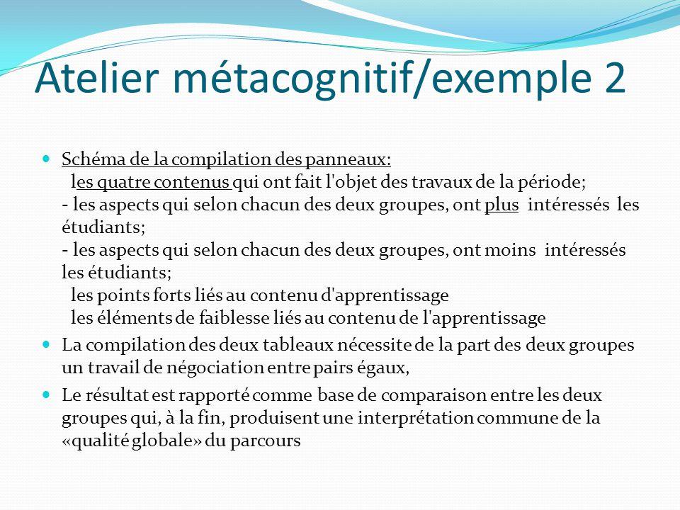 Atelier métacognitif/exemple 2 Schéma de la compilation des panneaux: les quatre contenus qui ont fait l objet des travaux de la période; - les aspects qui selon chacun des deux groupes, ont plus intéressés les étudiants; - les aspects qui selon chacun des deux groupes, ont moins intéressés les étudiants; les points forts liés au contenu d apprentissage les éléments de faiblesse liés au contenu de l apprentissage La compilation des deux tableaux nécessite de la part des deux groupes un travail de négociation entre pairs égaux, Le résultat est rapporté comme base de comparaison entre les deux groupes qui, à la fin, produisent une interprétation commune de la «qualité globale» du parcours
