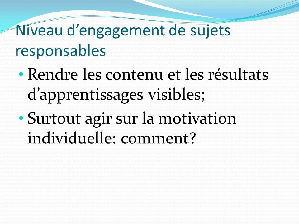 Niveau d'engagement de sujets responsables Rendre les contenu et les résultats d'apprentissages visibles; Surtout agir sur la motivation individuelle: comment?