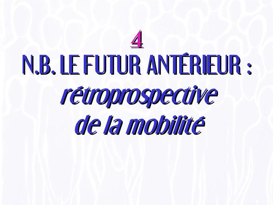 4 N.B. LE FUTUR ANTÉRIEUR : rétroprospective de la mobilité