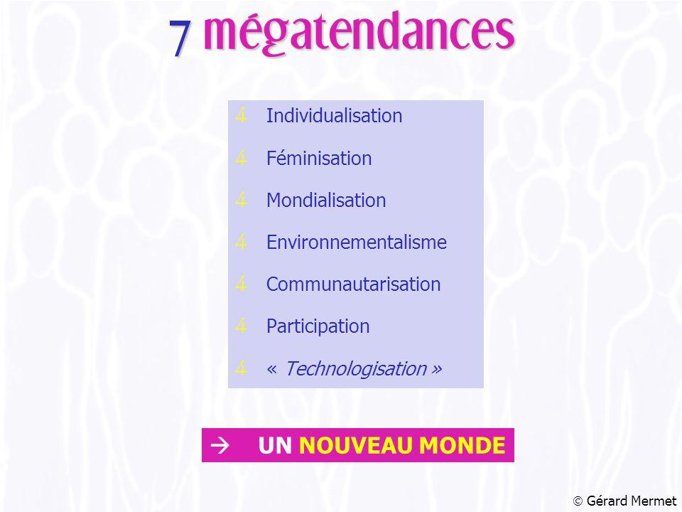 4 Individualisation 4 Féminisation 4 Mondialisation 4 Environnementalisme 4 Communautarisation 4 Participation 4 « Technologisation »  Gérard Mermet  UN NOUVEAU MONDE 7 mégatendances
