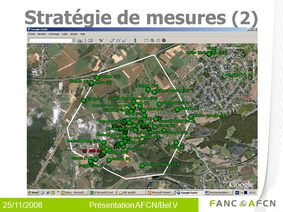 25/11/2008 Présentation AFCN/Bel V Stratégie de mesures (2)
