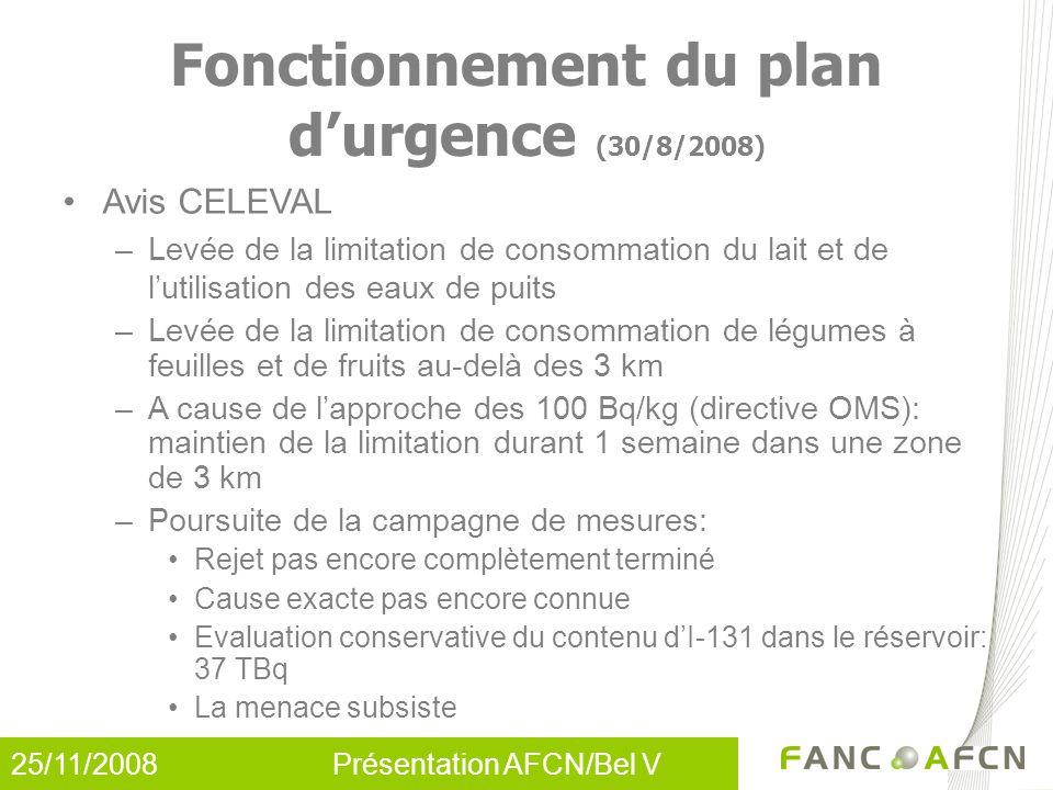 25/11/2008 Présentation AFCN/Bel V Avis CELEVAL –Levée de la limitation de consommation du lait et de l'utilisation des eaux de puits –Levée de la lim