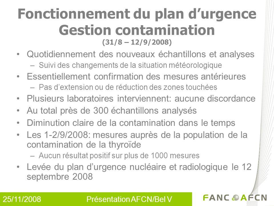 25/11/2008 Présentation AFCN/Bel V Fonctionnement du plan d'urgence Gestion contamination (31/8 – 12/9/2008) Quotidiennement des nouveaux échantillons