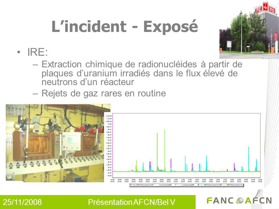 25/11/2008 Présentation AFCN/Bel V L'incident - Exposé IRE: –Extraction chimique de radionucléides à partir de plaques d'uranium irradiés dans le flux élevé de neutrons d'un réacteur –Rejets de gaz rares en routine