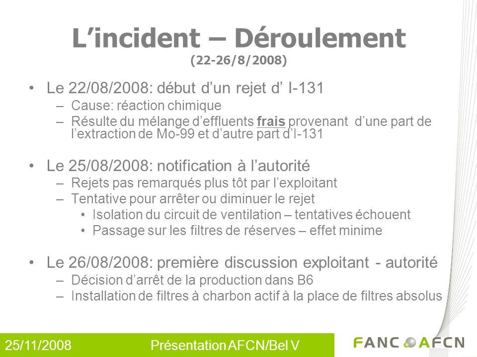 25/11/2008 Présentation AFCN/Bel V L'incident – Déroulement (22-26/8/2008) Le 22/08/2008: début d'un rejet d' I-131 –Cause: réaction chimique –Résulte