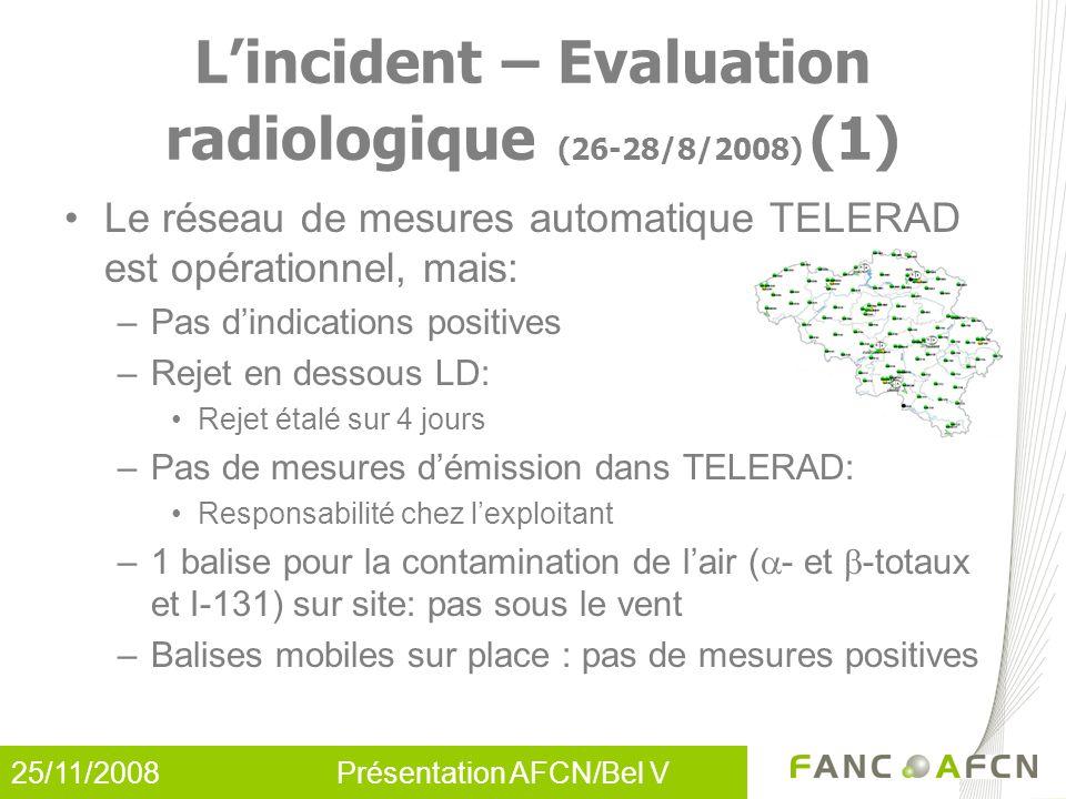 25/11/2008 Présentation AFCN/Bel V L'incident – Evaluation radiologique (26-28/8/2008) (1) Le réseau de mesures automatique TELERAD est opérationnel, mais: –Pas d'indications positives –Rejet en dessous LD: Rejet étalé sur 4 jours –Pas de mesures d'émission dans TELERAD: Responsabilité chez l'exploitant –1 balise pour la contamination de l'air (  - et  -totaux et I-131) sur site: pas sous le vent –Balises mobiles sur place : pas de mesures positives