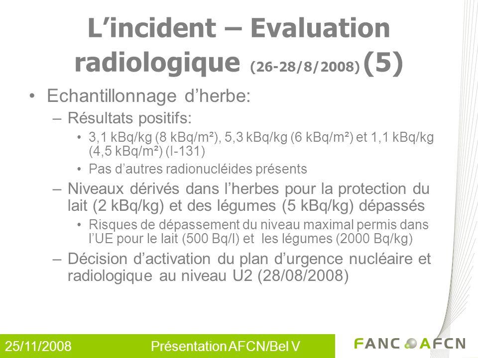 25/11/2008 Présentation AFCN/Bel V L'incident – Evaluation radiologique (26-28/8/2008) (5) Echantillonnage d'herbe: –Résultats positifs: 3,1 kBq/kg (8 kBq/m²), 5,3 kBq/kg (6 kBq/m²) et 1,1 kBq/kg (4,5 kBq/m²) (I-131) Pas d'autres radionucléides présents –Niveaux dérivés dans l'herbes pour la protection du lait (2 kBq/kg) et des légumes (5 kBq/kg) dépassés Risques de dépassement du niveau maximal permis dans l'UE pour le lait (500 Bq/l) et les légumes (2000 Bq/kg) –Décision d'activation du plan d'urgence nucléaire et radiologique au niveau U2 (28/08/2008)