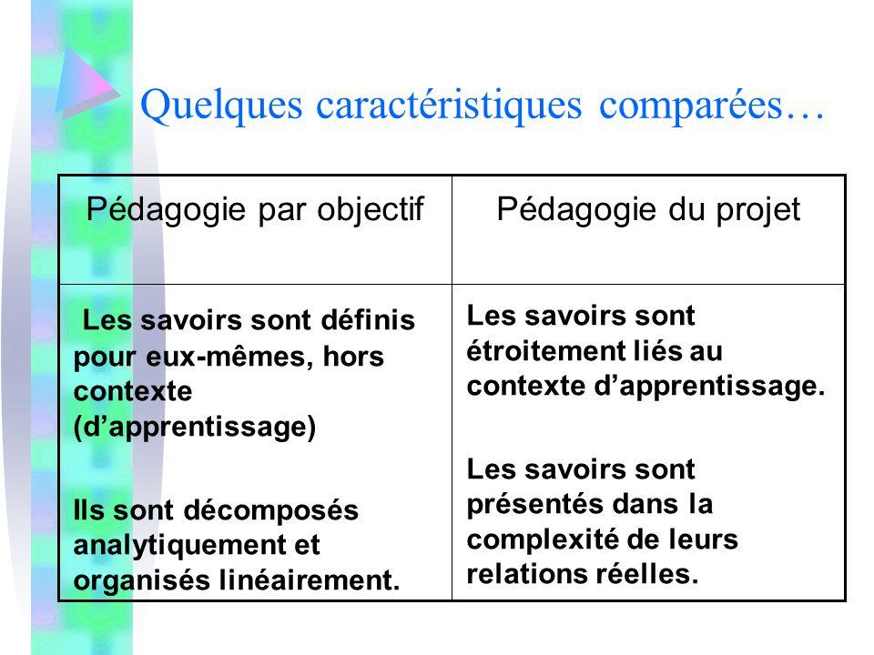 Quelques caractéristiques comparées… Les objectifs intermédiaires sont à déterminer par l'apprenant.