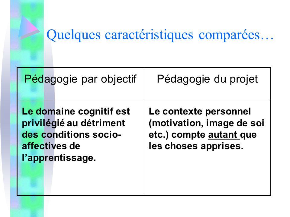 Quelques caractéristiques comparées… Les savoirs sont étroitement liés au contexte d'apprentissage.