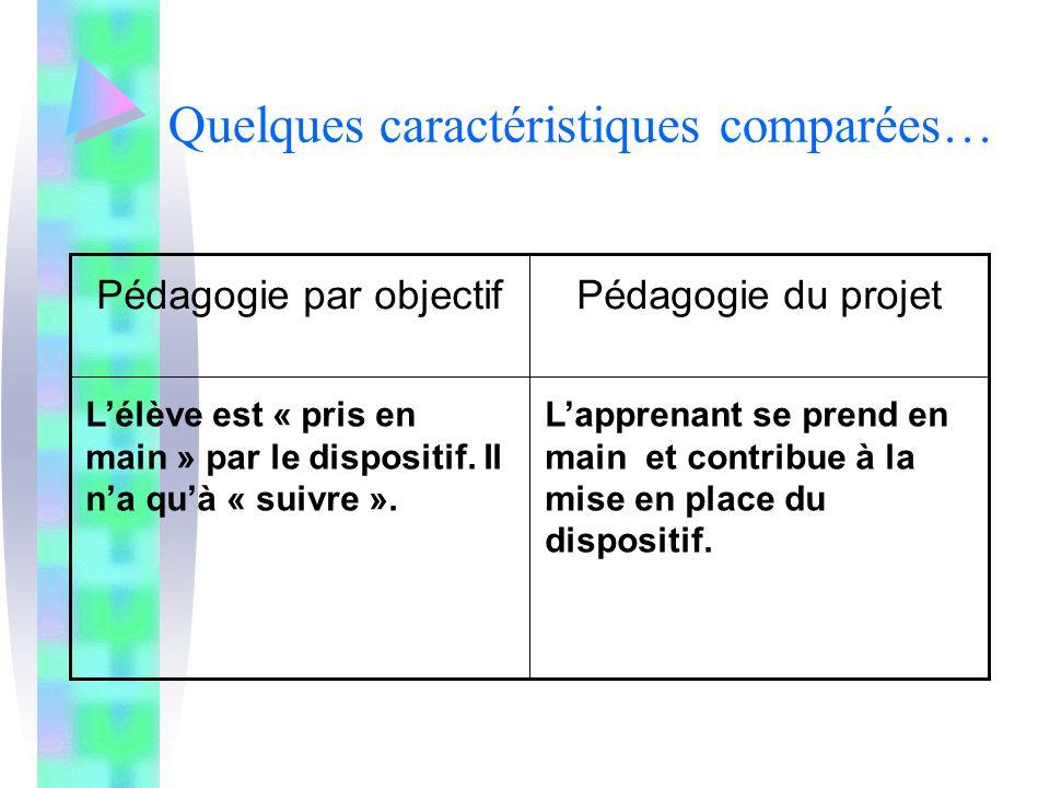 Quelques caractéristiques comparées… Le contexte personnel (motivation, image de soi etc.) compte autant que les choses apprises.