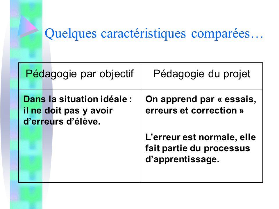 Quelques caractéristiques comparées… L'apprenant se prend en main et contribue à la mise en place du dispositif.