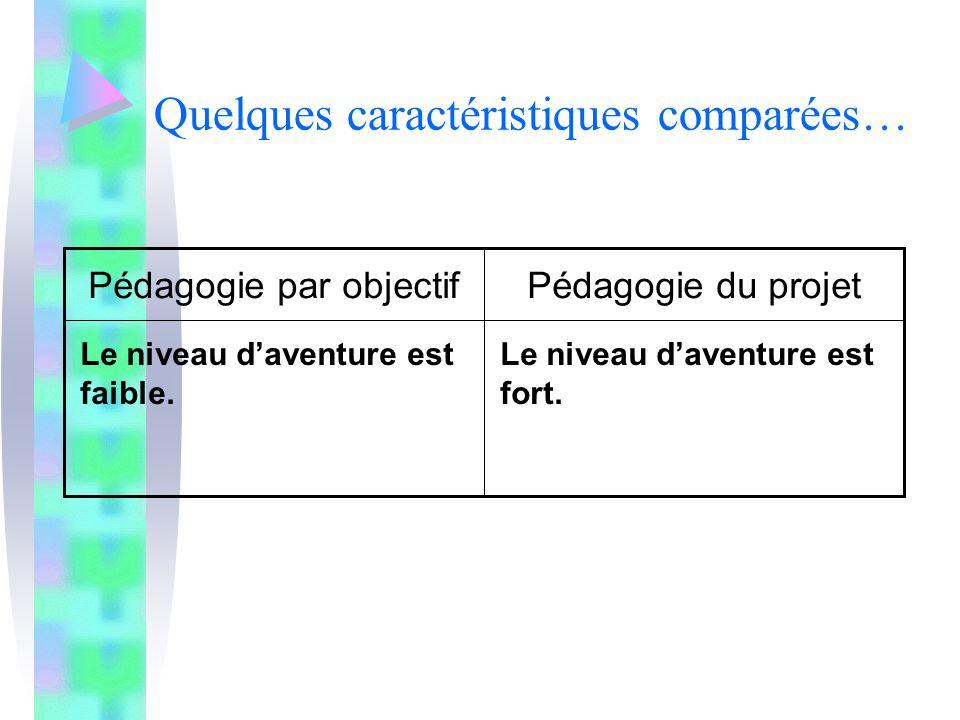 Quelques caractéristiques comparées… L'évaluation prend en compte le « process » au moins autant que le résultat final.