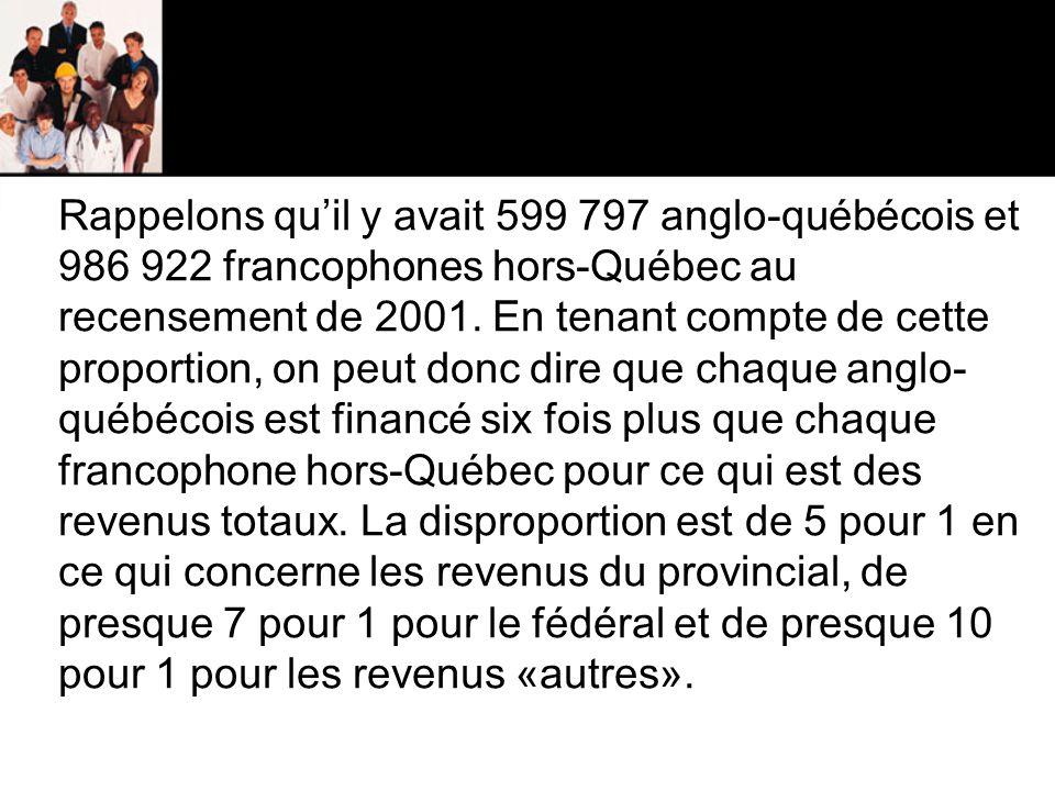 Rappelons qu'il y avait 599 797 anglo-québécois et 986 922 francophones hors-Québec au recensement de 2001.