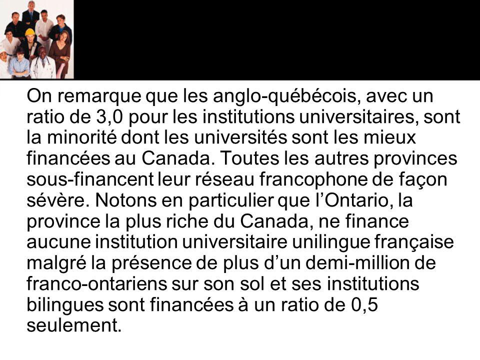On remarque que les anglo-québécois, avec un ratio de 3,0 pour les institutions universitaires, sont la minorité dont les universités sont les mieux financées au Canada.