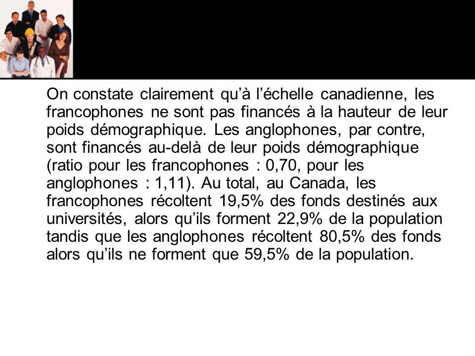 On constate clairement qu'à l'échelle canadienne, les francophones ne sont pas financés à la hauteur de leur poids démographique.