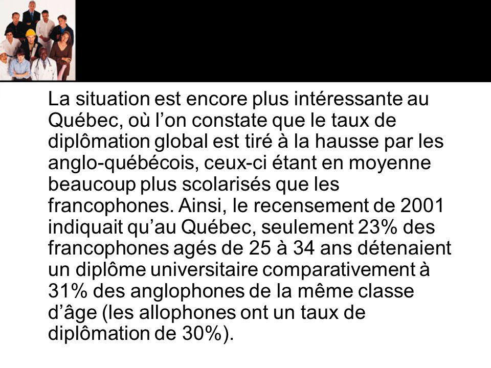 La situation est encore plus intéressante au Québec, où l'on constate que le taux de diplômation global est tiré à la hausse par les anglo-québécois, ceux-ci étant en moyenne beaucoup plus scolarisés que les francophones.