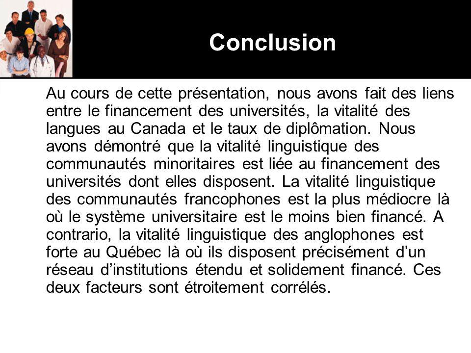 Conclusion Au cours de cette présentation, nous avons fait des liens entre le financement des universités, la vitalité des langues au Canada et le taux de diplômation.