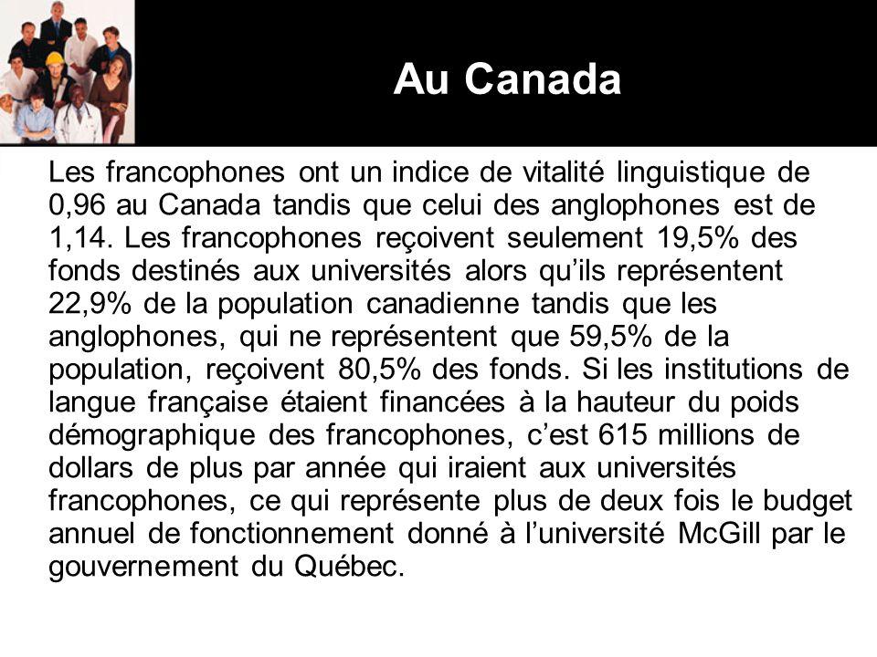 Au Canada Les francophones ont un indice de vitalité linguistique de 0,96 au Canada tandis que celui des anglophones est de 1,14.
