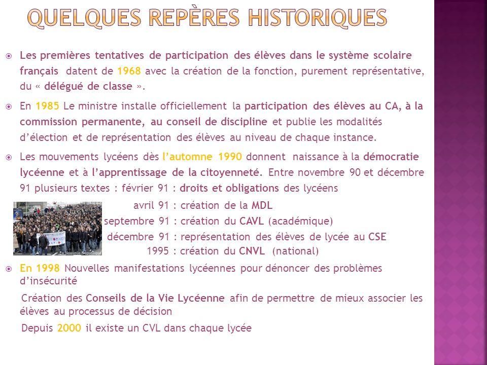  Les premières tentatives de participation des élèves dans le système scolaire français datent de 1968 avec la création de la fonction, purement repr
