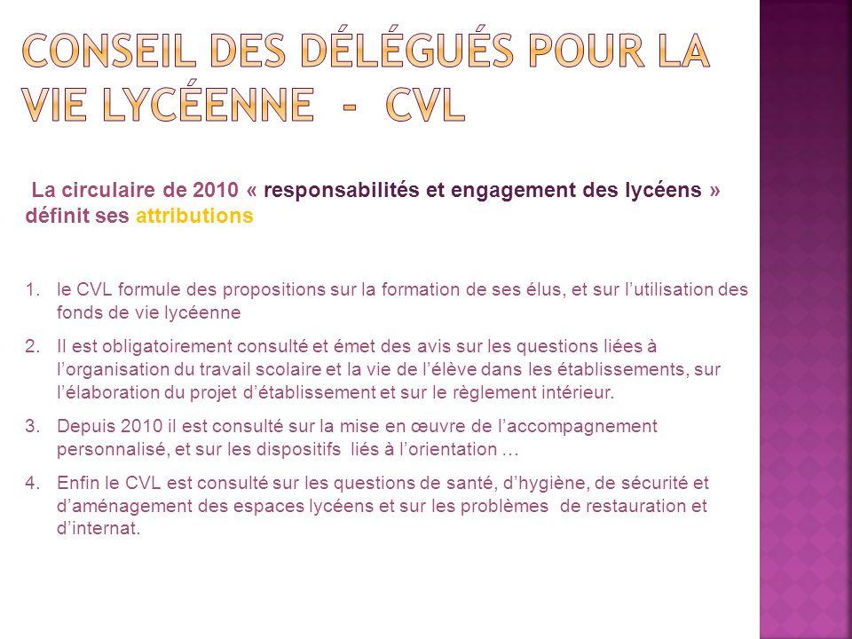 La circulaire de 2010 « responsabilités et engagement des lycéens » définit ses attributions 1.le CVL formule des propositions sur la formation de ses