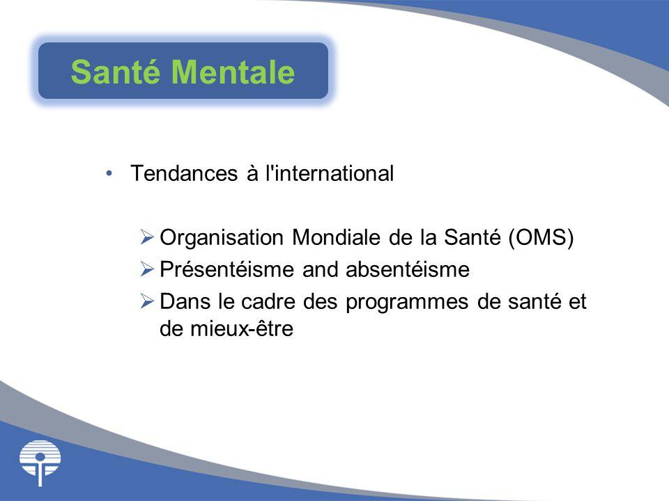 Tendances à l'international  Organisation Mondiale de la Santé (OMS)  Présentéisme and absentéisme  Dans le cadre des programmes de santé et de mie