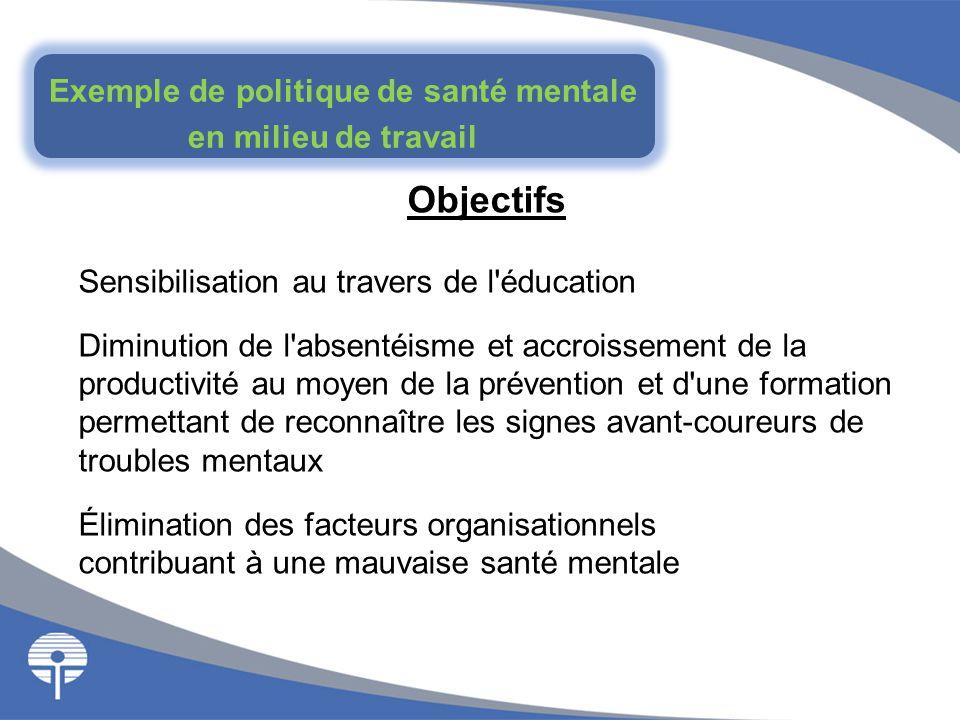 Objectifs Sensibilisation au travers de l'éducation Diminution de l'absentéisme et accroissement de la productivité au moyen de la prévention et d'une