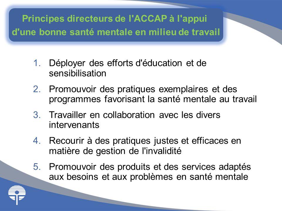 Principes directeurs de l'ACCAP à l'appui d'une bonne santé mentale en milieu de travail 1.Déployer des efforts d'éducation et de sensibilisation 2.Pr