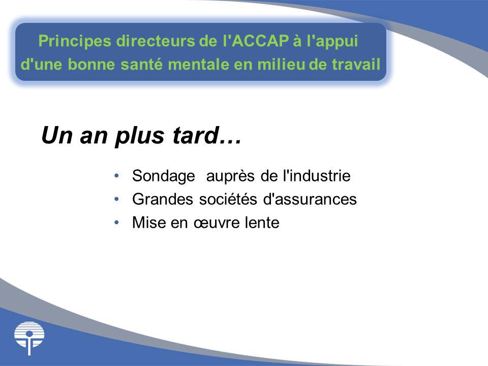 Un an plus tard… Sondage auprès de l'industrie Grandes sociétés d'assurances Mise en œuvre lente Principes directeurs de l'ACCAP à l'appui d'une bonne