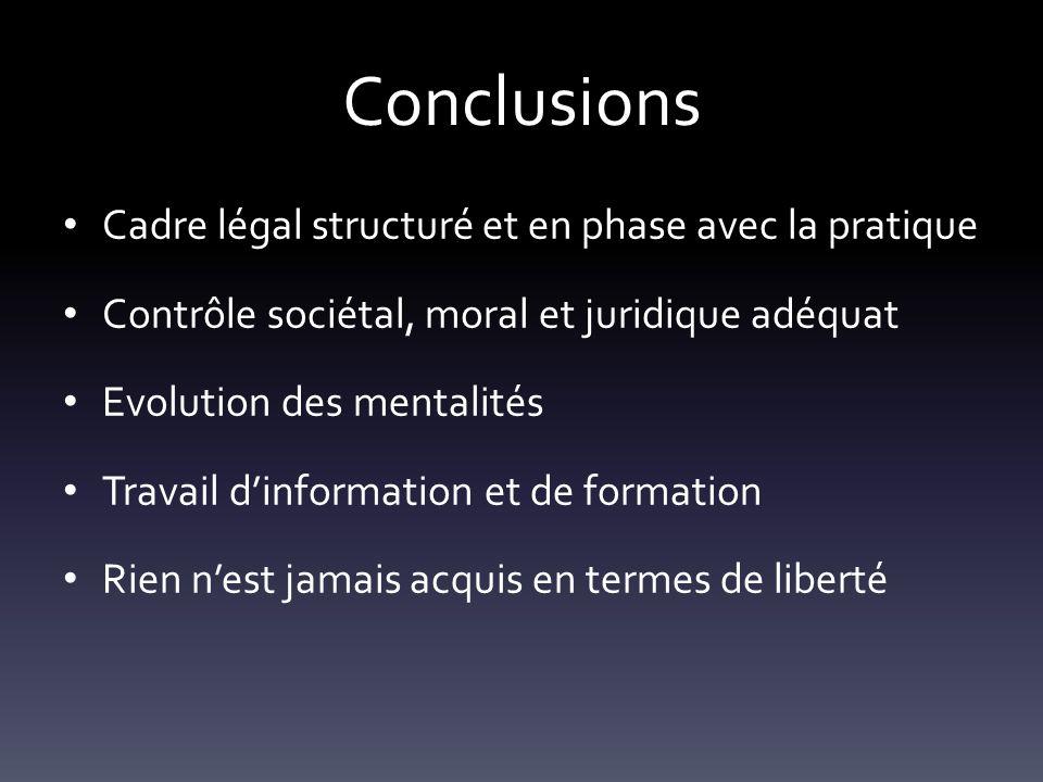 Conclusions Cadre légal structuré et en phase avec la pratique Contrôle sociétal, moral et juridique adéquat Evolution des mentalités Travail d'inform