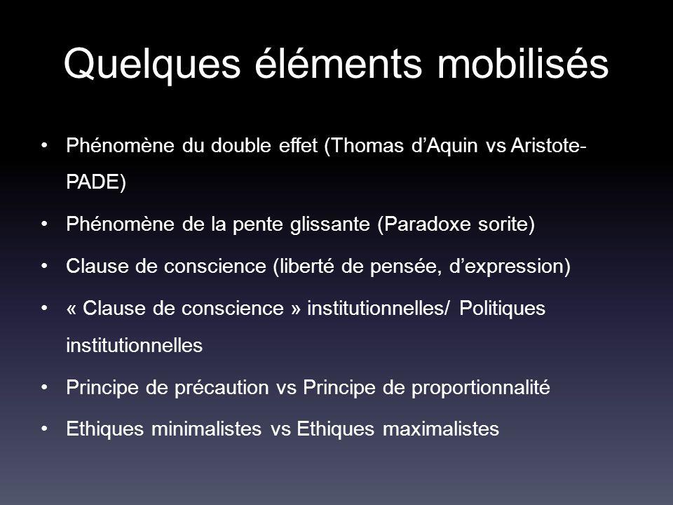 Quelques éléments mobilisés Phénomène du double effet (Thomas d'Aquin vs Aristote- PADE) Phénomène de la pente glissante (Paradoxe sorite) Clause de c