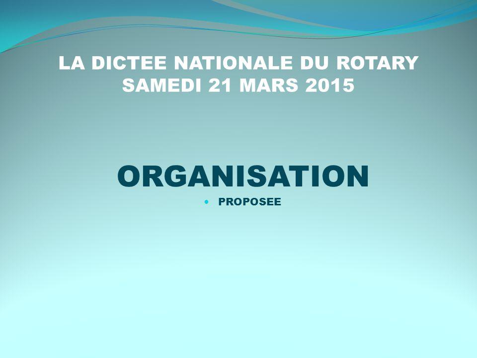 1 membre par District soit 18 Districts D1D2D3D4……D18 Comités de pilotage National -District-Secteur
