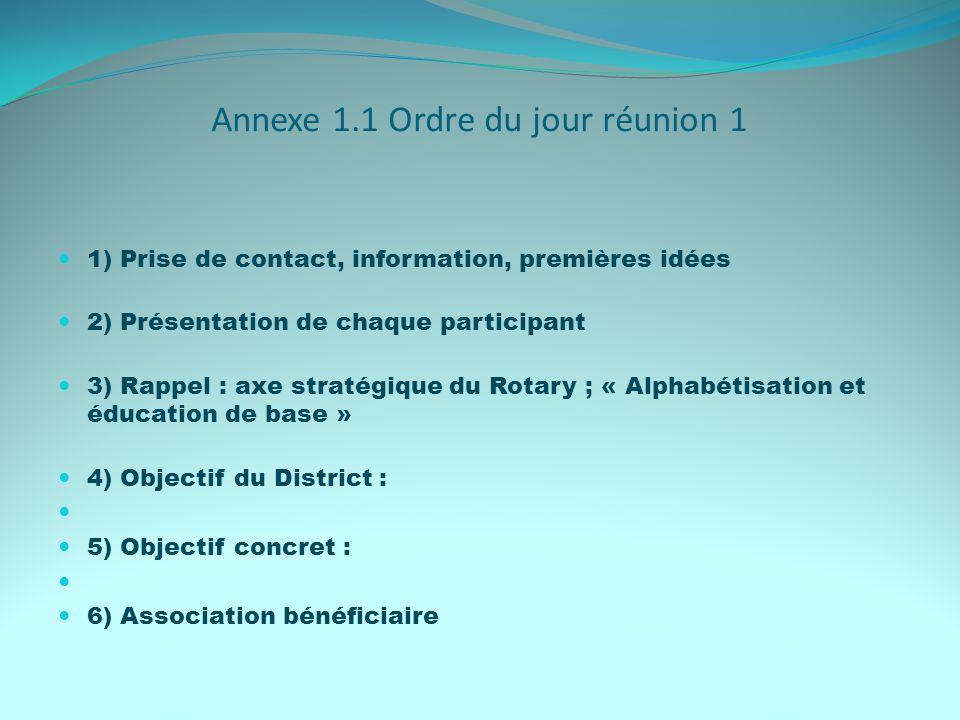 Annexe 1.1 Ordre du jour réunion 1 7) Organisation de la « dictée du Rotary » 8) Ressources : 9) Objectif 10) Structure préliminaire de la manifestation : 11) Communication en aval