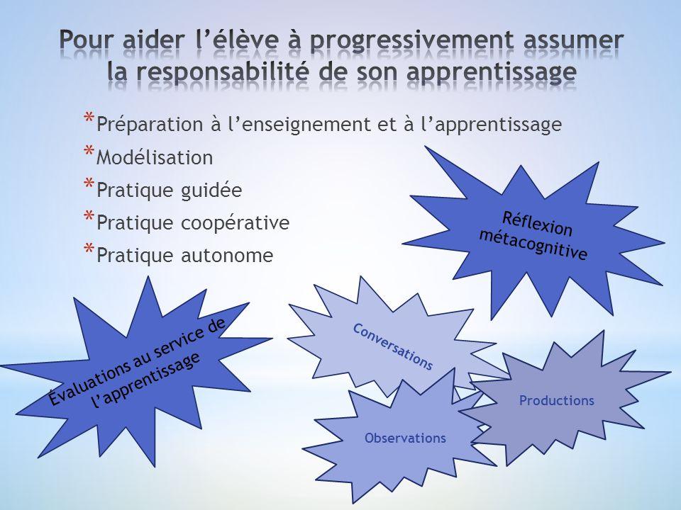 * Préparation à l'enseignement et à l'apprentissage * Modélisation * Pratique guidée * Pratique coopérative * Pratique autonome Réflexion métacognitiv