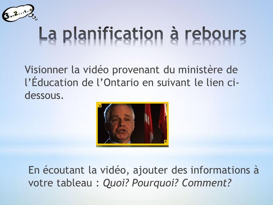 Visionner la vidéo provenant du ministère de l'Éducation de l'Ontario en suivant le lien ci- dessous. En écoutant la vidéo, ajouter des informations à