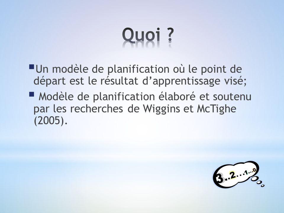  Un modèle de planification où le point de départ est le résultat d'apprentissage visé;  Modèle de planification élaboré et soutenu par les recherches de Wiggins et McTighe (2005).