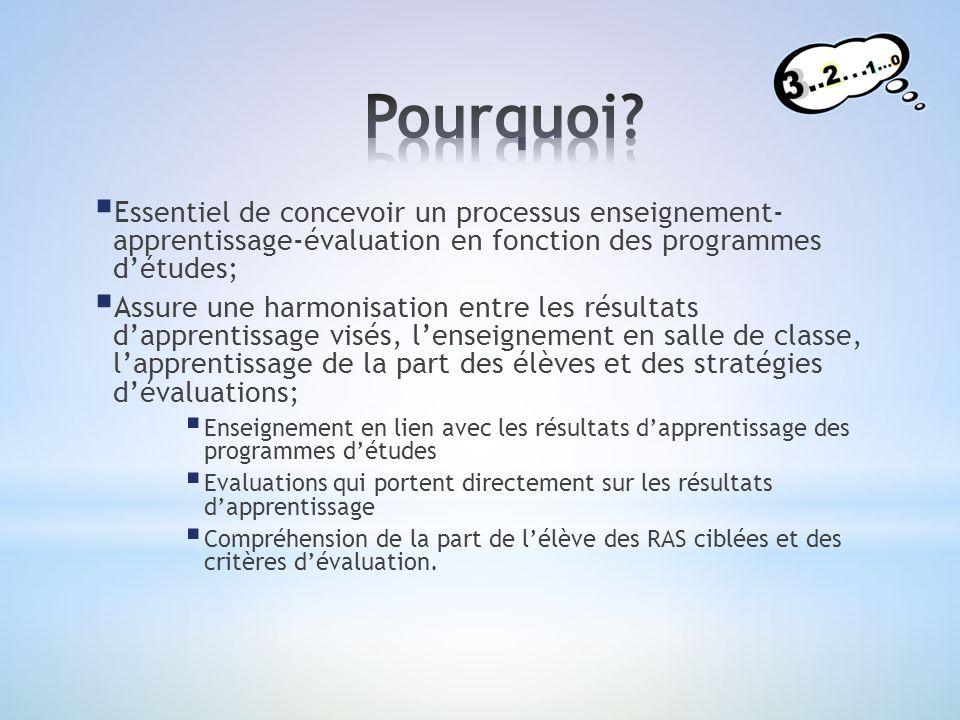 Essentiel de concevoir un processus enseignement- apprentissage-évaluation en fonction des programmes d'études;  Assure une harmonisation entre les