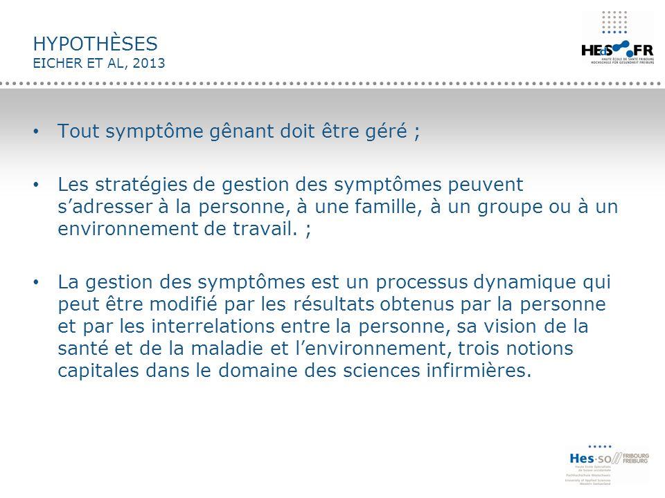 HYPOTHÈSES EICHER ET AL, 2013 Tout symptôme gênant doit être géré ; Les stratégies de gestion des symptômes peuvent s'adresser à la personne, à une fa