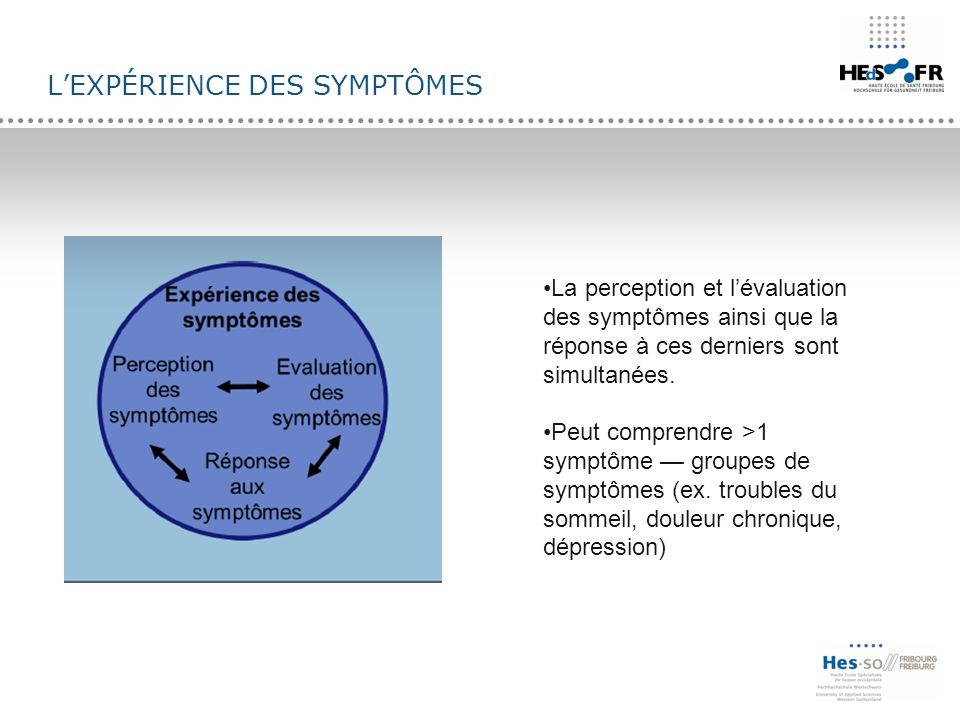 L'EXPÉRIENCE DES SYMPTÔMES La perception et l'évaluation des symptômes ainsi que la réponse à ces derniers sont simultanées. Peut comprendre >1 symptô