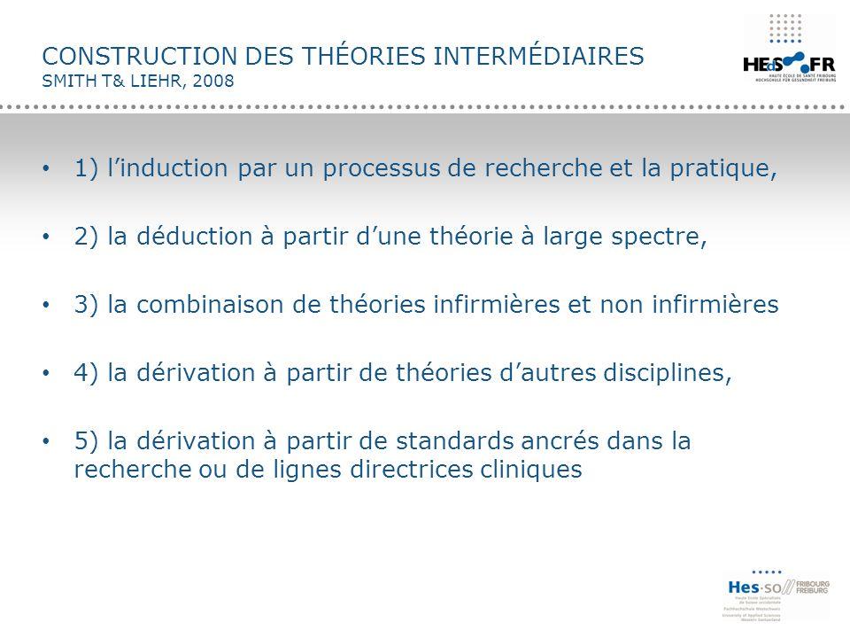 CONSTRUCTION DES THÉORIES INTERMÉDIAIRES SMITH T& LIEHR, 2008 1) l'induction par un processus de recherche et la pratique, 2) la déduction à partir d'