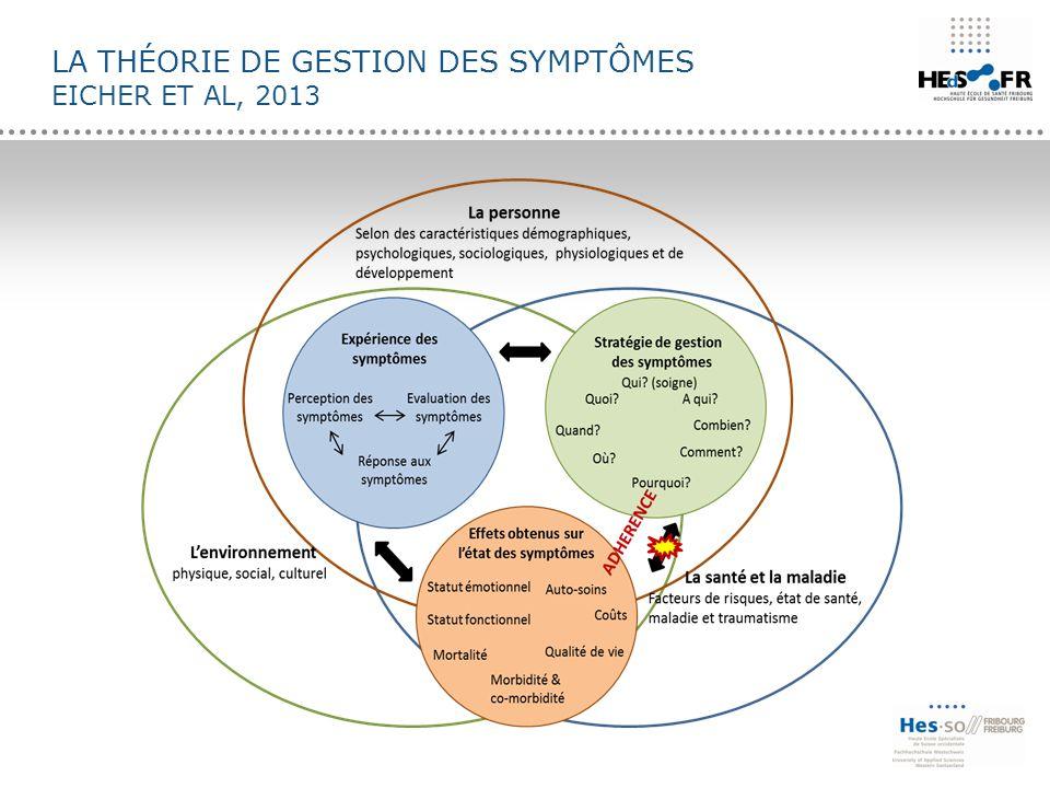 LA THÉORIE DE GESTION DES SYMPTÔMES EICHER ET AL, 2013