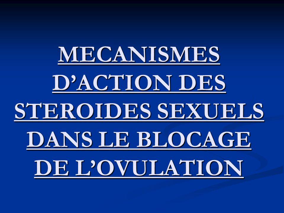 MECANISMES D'ACTION DES STEROIDES SEXUELS DANS LE BLOCAGE DE L'OVULATION