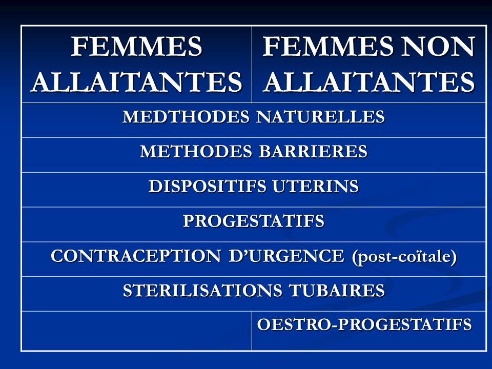 FEMMES ALLAITANTES FEMMES NON ALLAITANTES MEDTHODES NATURELLES METHODES BARRIERES DISPOSITIFS UTERINS PROGESTATIFS CONTRACEPTION D'URGENCE (post-coïta