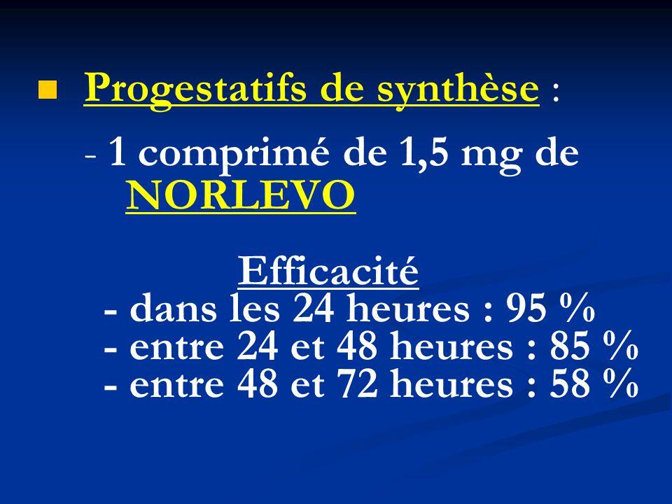 Progestatifs de synthèse : - 1 comprimé de 1,5 mg de NORLEVO Efficacité - dans les 24 heures : 95 % - entre 24 et 48 heures : 85 % - entre 48 et 72 he