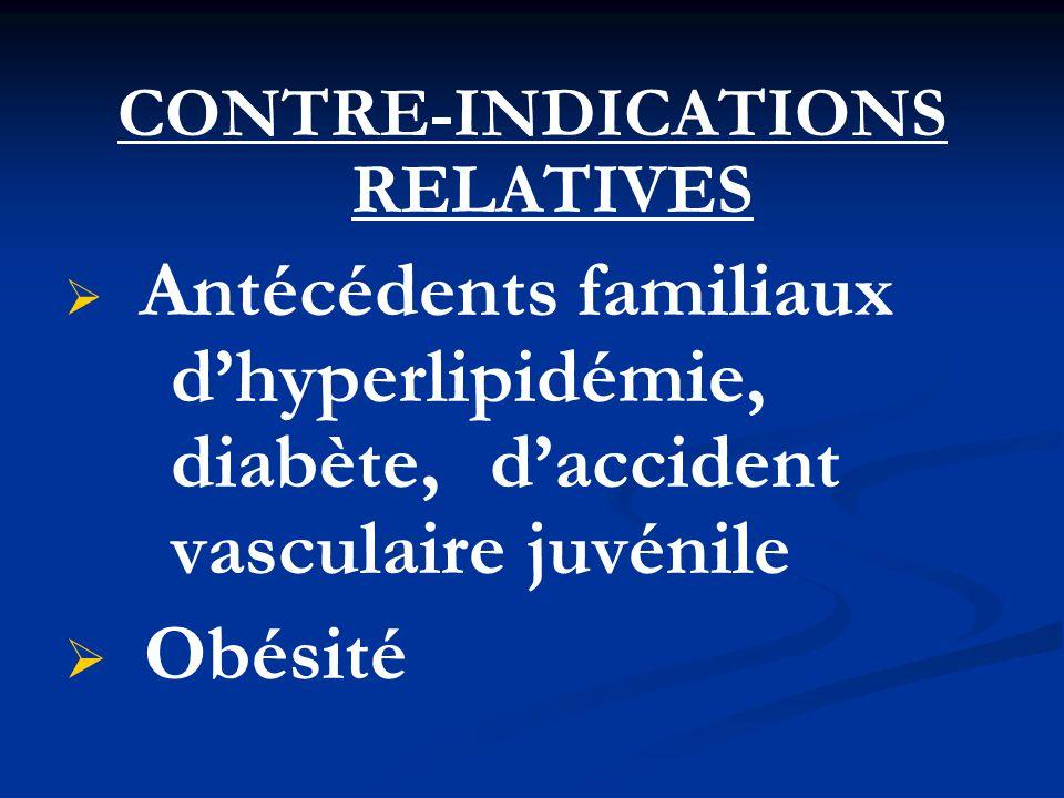 CONTRE-INDICATIONS RELATIVES   Antécédents familiaux d'hyperlipidémie, diabète, d'accident vasculaire juvénile   Obésité