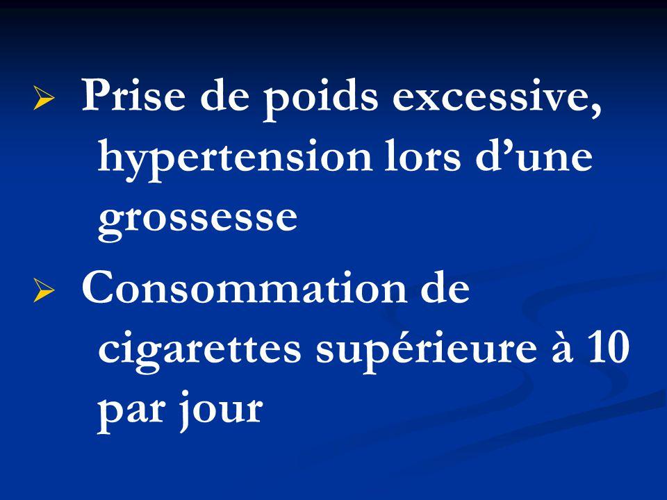   Prise de poids excessive, hypertension lors d'une grossesse   Consommation de cigarettes supérieure à 10 par jour